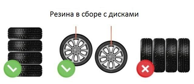 хранение колес в сборе с дисками
