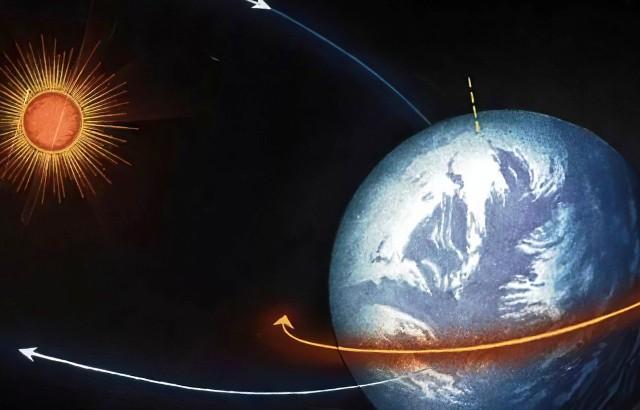 суточный оборот Земли