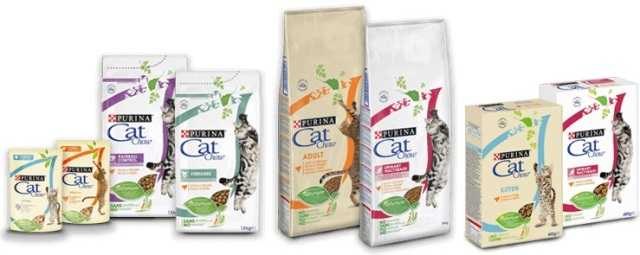 виды кошачьего корма